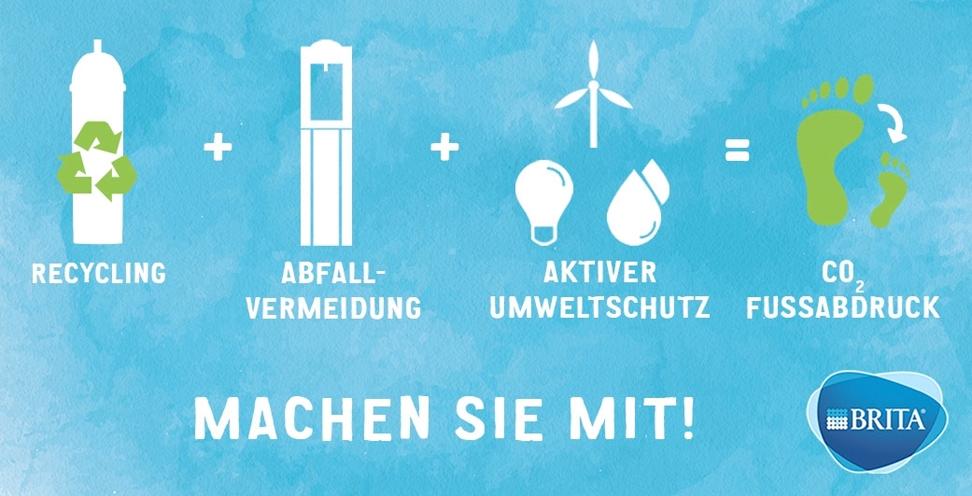 Wasserspender für Unternehmen