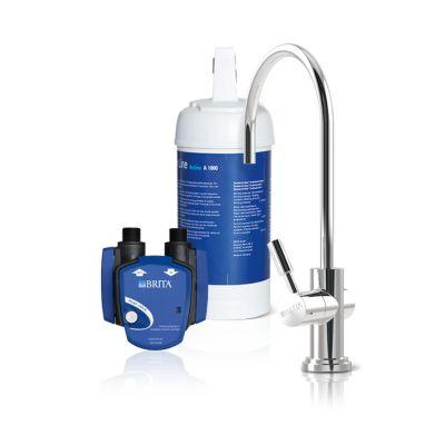brita water filter instructions