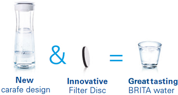 New carafe design, innovative Filter Disc, best tasting BRITA water
